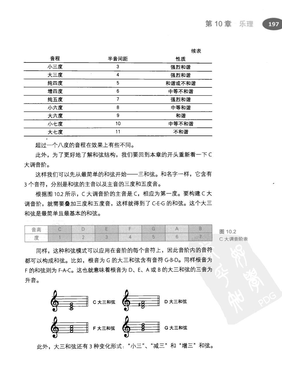 电子舞曲手册(第2版) 218