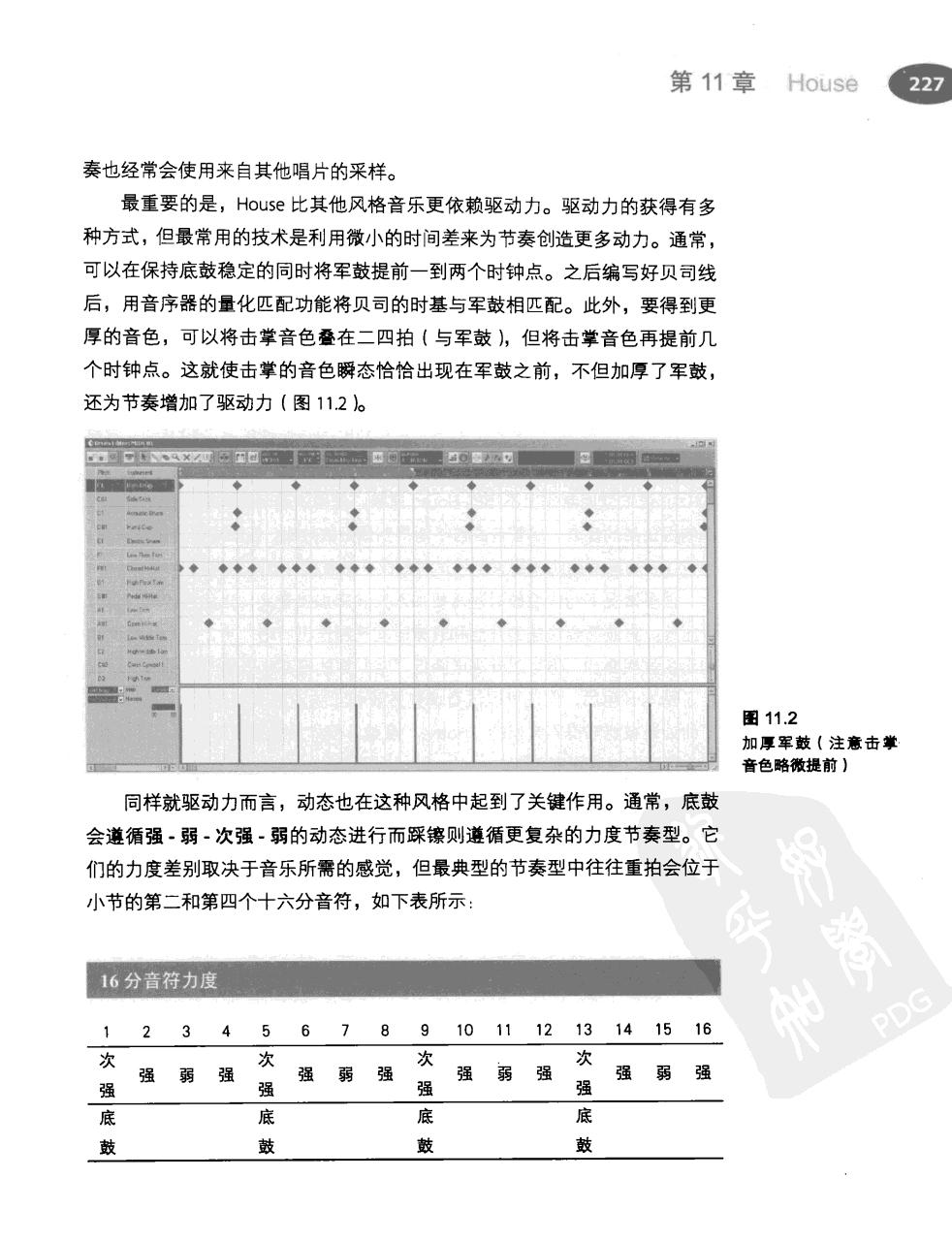 电子舞曲手册(第2版) 248