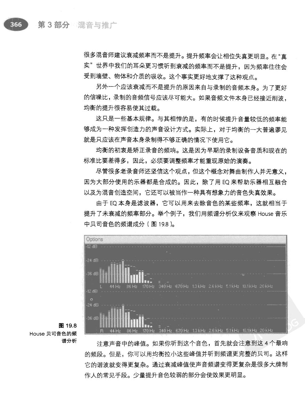 电子舞曲手册(第2版) 387