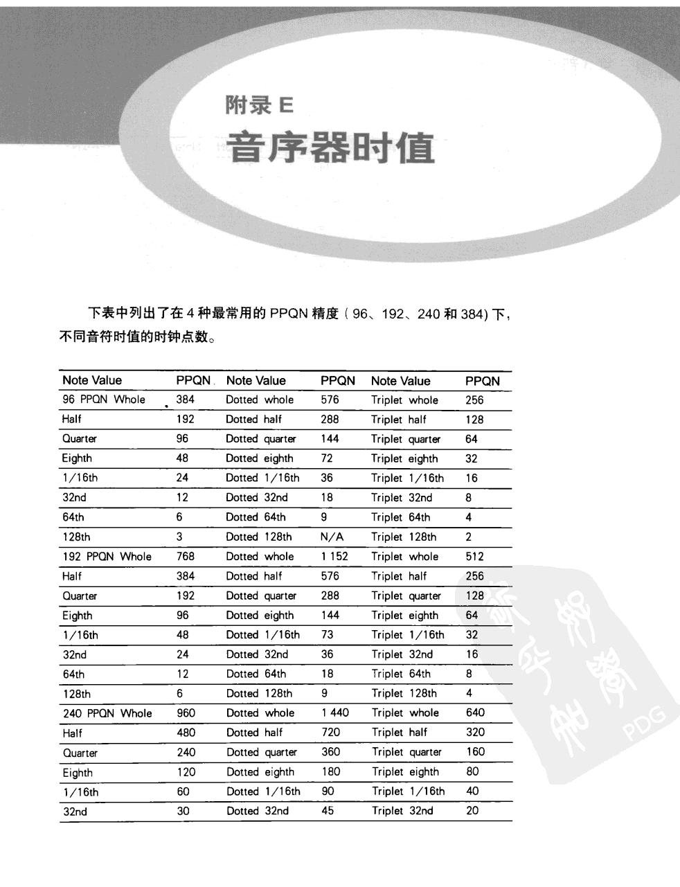 电子舞曲手册(第2版) 498