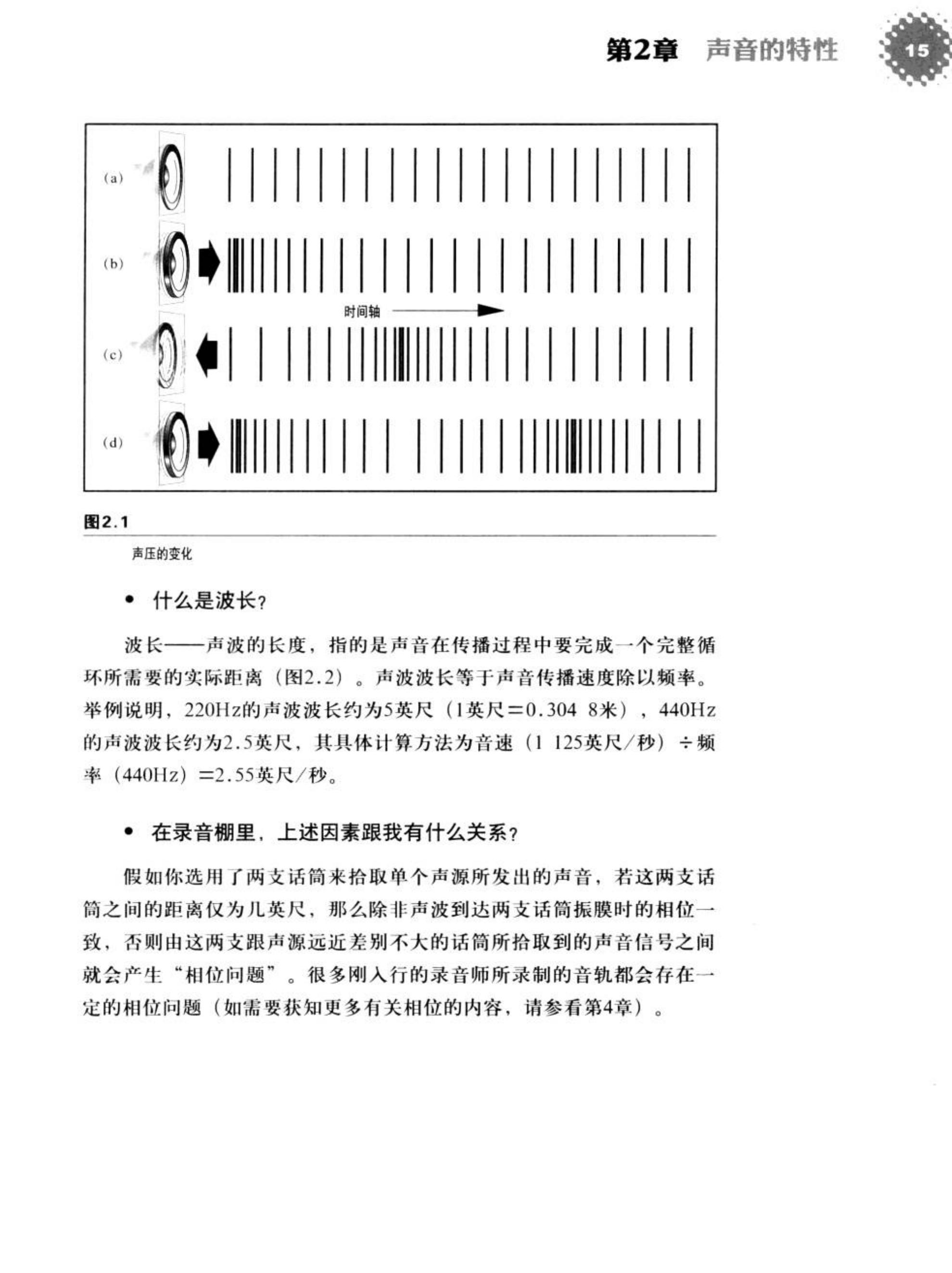 录音师实战技巧(第3版) 35